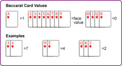 live dealer baccarat card values