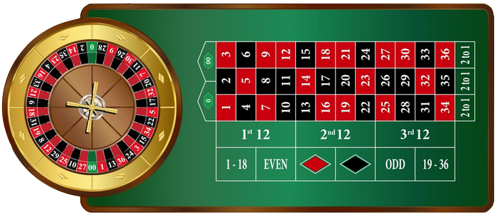 American Roulette Wheel and Table