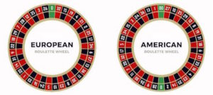 US vs. European Roulette Wheels